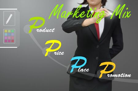 marketing mix: Business woman drawing marketing mix  4p  diagram Stock Photo