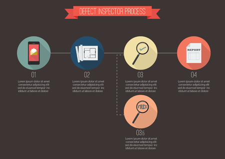 inspector: Defect inspector process. Flat style infographic