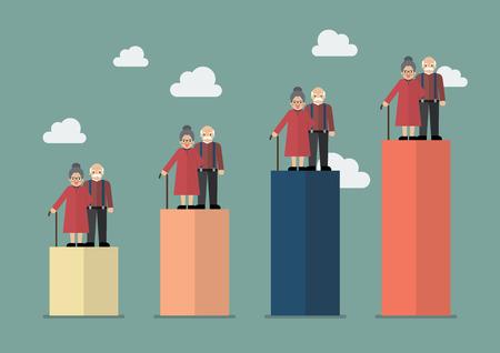 sociedade: O envelhecimento da população. ilustração vetorial