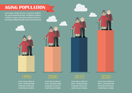 Aging population infographic. Vector illustration