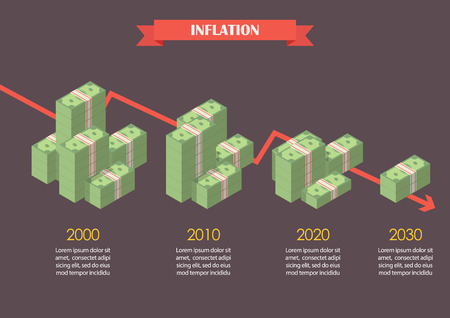 cash cycle: Cash money inflation infographic. Economy concept