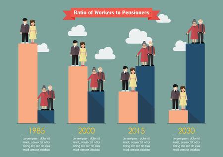 Vergrijzing van de bevolking met een werknemer trend. vector illustratie