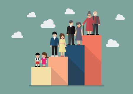 People generations bar graph. Vector illustration  イラスト・ベクター素材