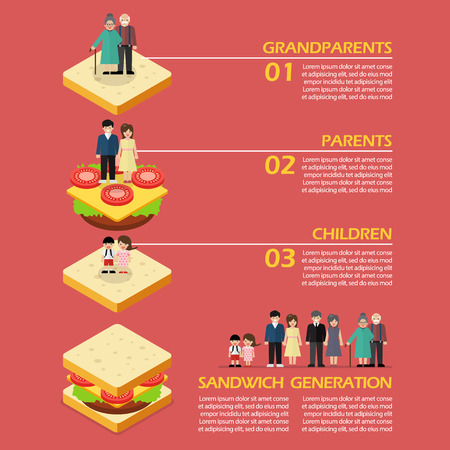 Sandwich Generation Infographic. Vector illustration