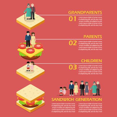 Sandwich Generation Infografica. illustrazione di vettore Archivio Fotografico - 66883611