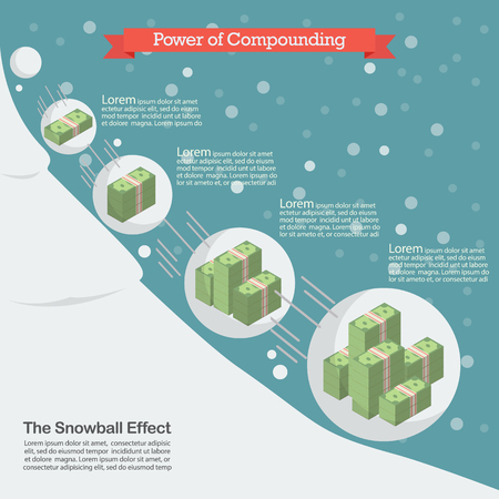 Power of compounding. Snowball effect concept Illustration