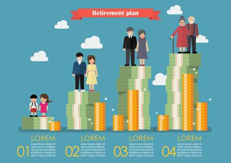 Generazioni di persone con piano di denaro pensione infografica. Illustrazione vettoriale