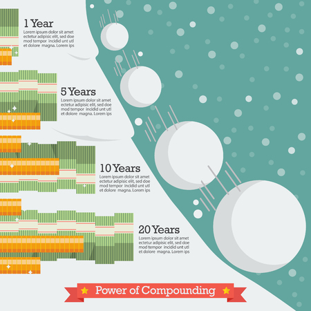 Power of compounding, snowball effect concept.