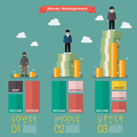 Money management of three social class. Vector illustration
