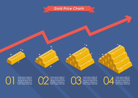 Gold price with graph up infographic. Vector illustration