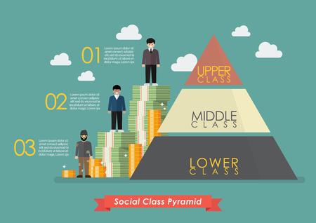 Piramida trzech infografika klasy społecznej. Ilustracji wektorowych