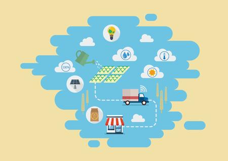 Agricultura inteligente La cadena de suministro de productos desde la producción hasta los clientes. Ilustración vectorial