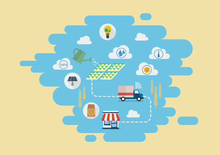 Smart farming Products supply chain from production to customers. Vector Illustration