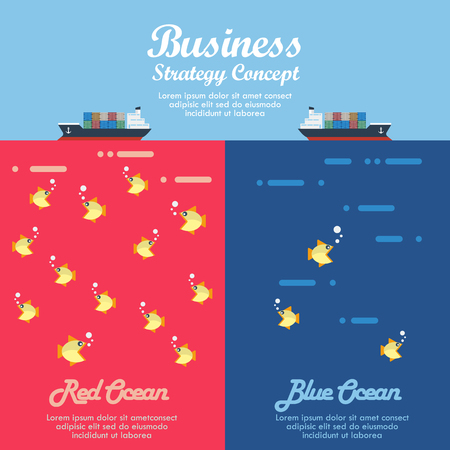 Red ocean and Blue ocean Business strategy infographic. Vector Illustration Stock Illustratie