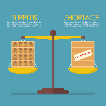 Surplus and Shortage balance on the scale infographic. Economic Concept