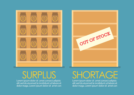 Surplus and Shortage economic concept infographic. Vector Illustration