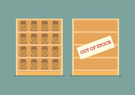 Surplus and Shortage economic concept.