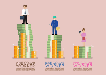 Comparison income between white blue and pink collar workers. Occupational classifications Flat style concept Vetores