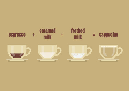Cappucino coffee recipe. Vector illustration 向量圖像