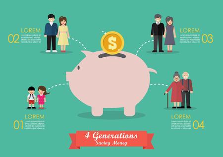 Four generations saving money infographic. Vector illustration