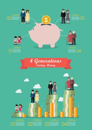 Four generation saving money collection infographic. Vector illustration 向量圖像
