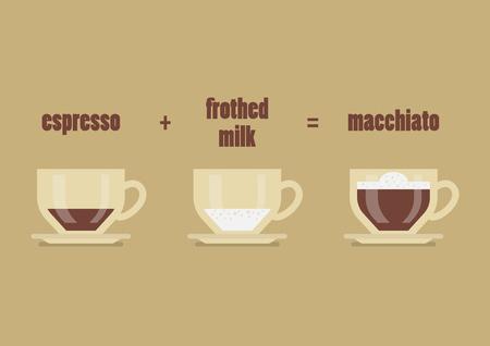 Macchiato coffee recipe. Vector illustration