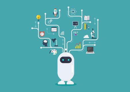 Chatbot robot virtual infographic.