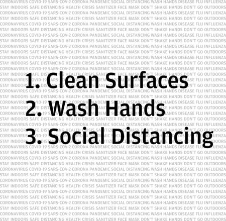 preventive measure from COVID-19. Clean surfaces, wash hands and maintain social distancing text caligraphy
