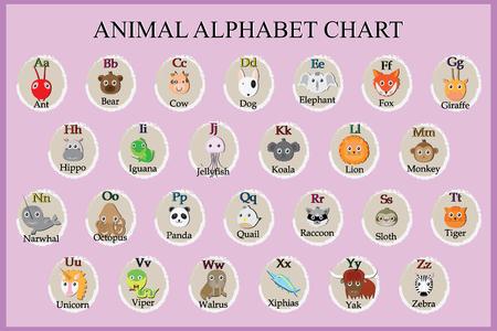 u k: Cute animal alphabet. Funny cartoon character. A, B, C, D, E, F, G, H, I, J, K, L, M, N, O, P, Q, R, S, T, U, V, W, X, Y, Z letters Illustration