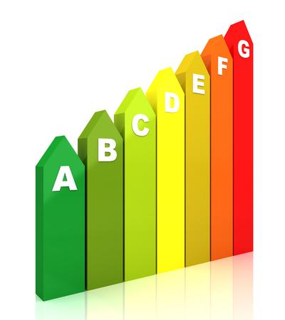 low energy: 3d Energy efficiency rating chart vertical