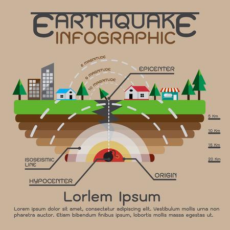 sismográfo: Descripción infografía Terremoto ilustración vectorial