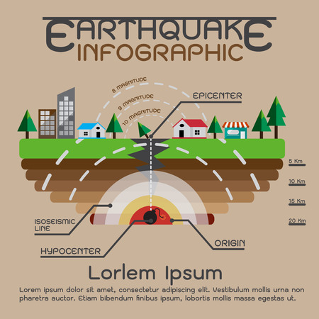 Earthquake description infographics Vector illustration Ilustração