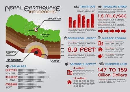 calamiteit: Nepal Aardbeving infographics Vector illustratie