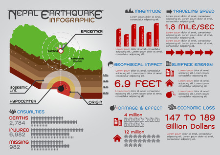 hypocenter: Nepal Earthquake infographics Vector illustration Illustration