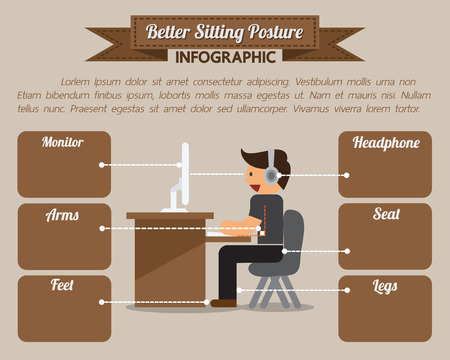 Better sitting posture infographic Ergonomic sitting at computer A man with headphone sitting in front of computer. Vector illustration