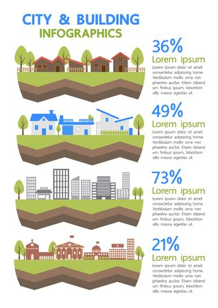 populace: City and building infographic flat design vector illustration