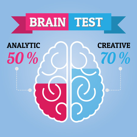 Left Brain And Right Brain Analysis Test  IQ infographic  Percent Level can change under mask menu option
