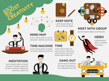 journey: Many ways to boost creative thinking. How to boost your idea. Info graphic  cartoon character elements.