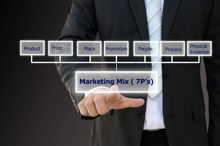 function key: Business hand touch screen interface with Marketing Mix chart