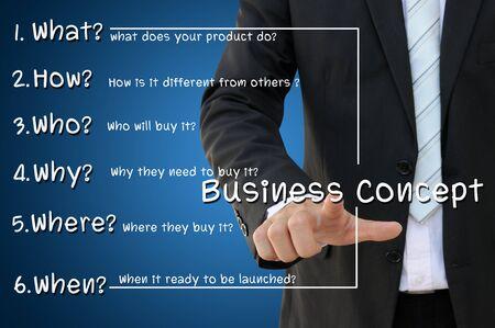 human development: Business Concept