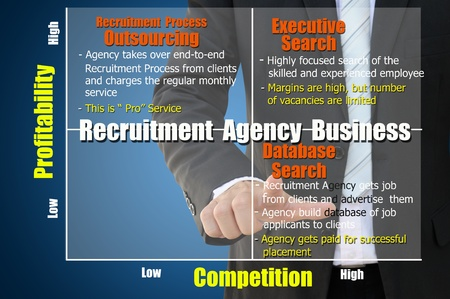 Recruitment Agency Business photo