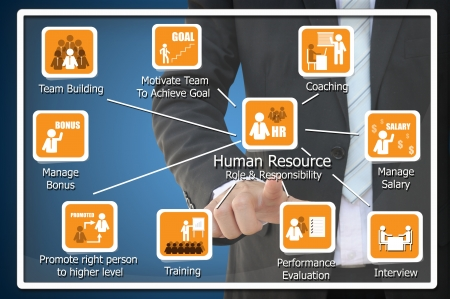 career coach: Human Resource Role and Responsibility Concept
