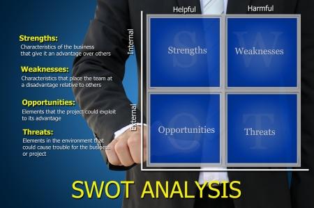 swot analysis: Mano de negocios y con el concepto de an�lisis FODA Foto de archivo