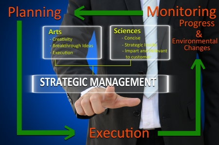 Business hand with strategic management concept photo