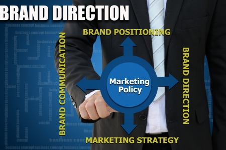 Brand Direction for Marketing Concept photo