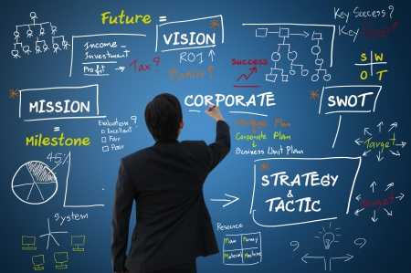 milestone: How to manage business concept Stock Photo