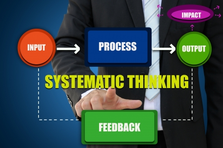 input output: Systematic Thinking for Business Concept