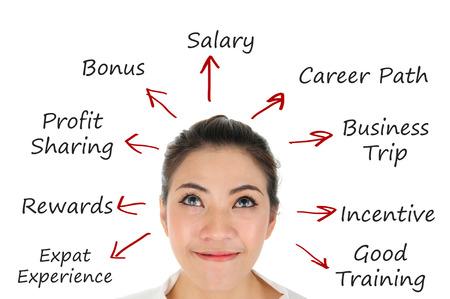 target thinking: Mujer de negocios exitosa con el plan de desarrollo de recompensa por carrera