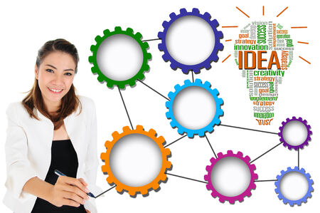 competency: Business woman drawing business development chart