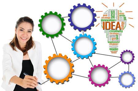 Business woman drawing business development chart